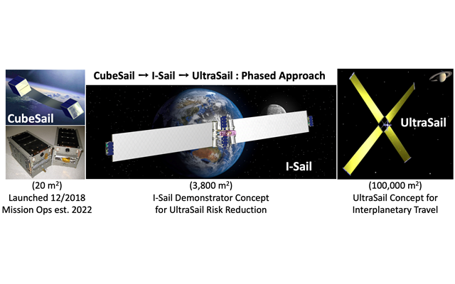 CUA Mentioned in Planetary Society Solar Sailing Missions Overview